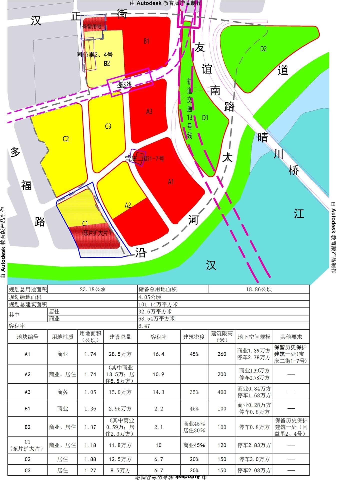 汉正街东片项目规划图